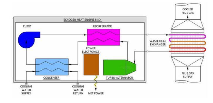Heat Engine  Heat Engine Diagram