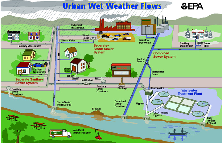 Wksu News Akron Awaits Massive Sewer Plan Approval
