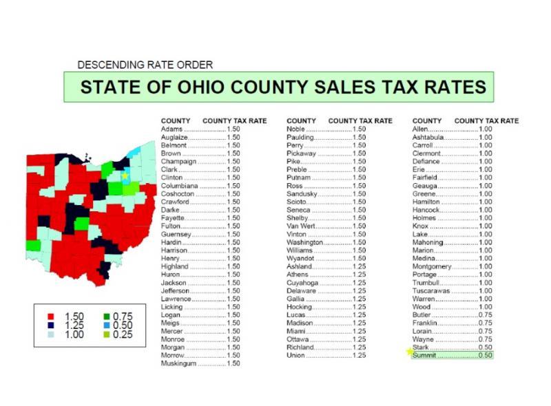 Summit County Tax Maps