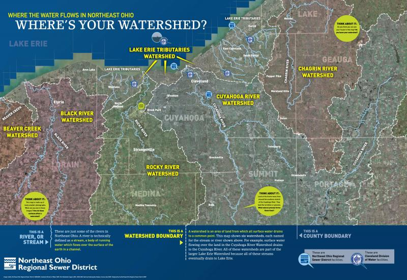 District watershed map